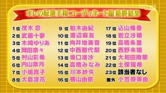 ネ申テレビ_俺の嫁選手権37