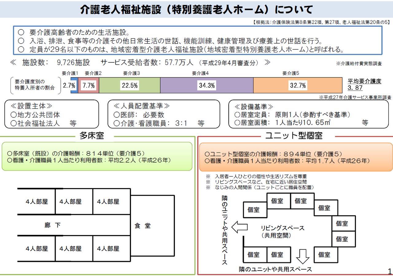 特別養護老人ホームにおける平成30年介護報酬改定の議論【重度要介護 ...