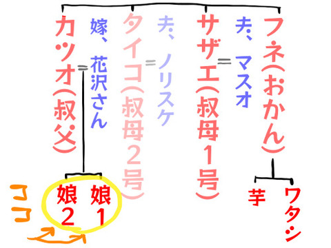 7142C551-F19F-4E63-A606-F56228CFB37B