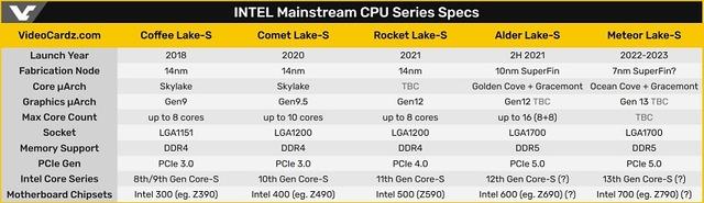 INTEL_Mainstream_CPU