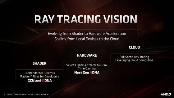 AMD-RDNA-GPU-Architecture-For-Navi-Radeon-RX-5700-Series_11