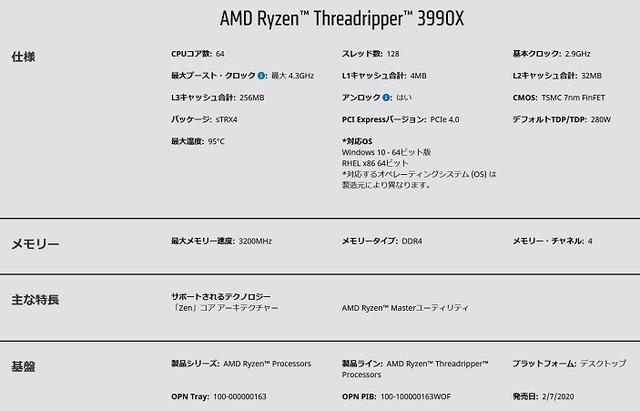 AMD_Ryzen_Threadripper_3990X