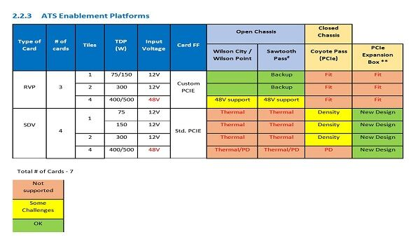 Intel-Xe-500W-Arctic-Sound-GPU-Slides-Leak-1