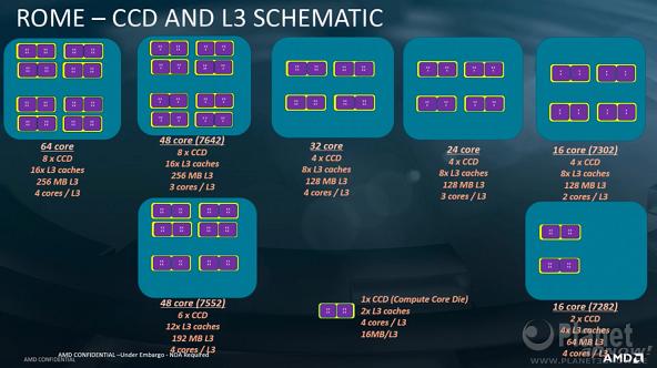 AMD-HPC-AI_24-1480x830