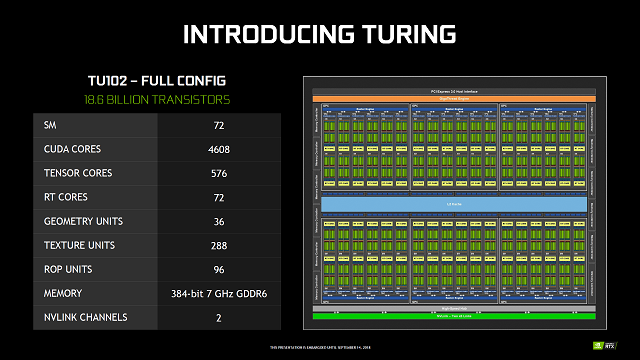 NVIDIA-GeForce-20-Series_Official_Turing_TU102-GPU