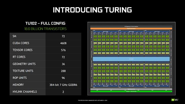 NVIDIA-GeForce-20-Series_Official_Turing_TU102-GPU