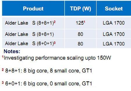 Intel-10nm-Alder-Lake-big.LITTLE-cores-2