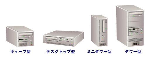 desktop_type