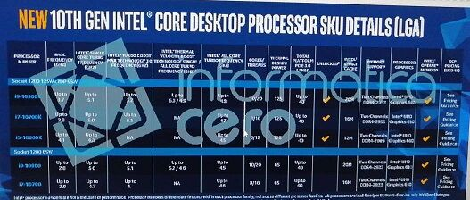 Intel-10th-Gen-Core-S-Comet-LakeS-Specifications2