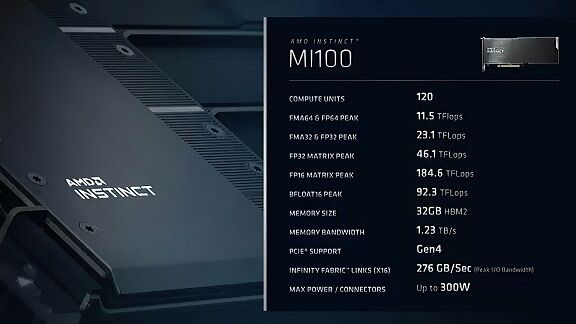 AMD-Instinct-MI100-Specifications
