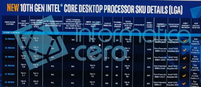 Intel-10th-Gen-Core-S-Comet-LakeS-Specifications