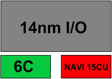 AMD-Ryzen-3-3300G-APU