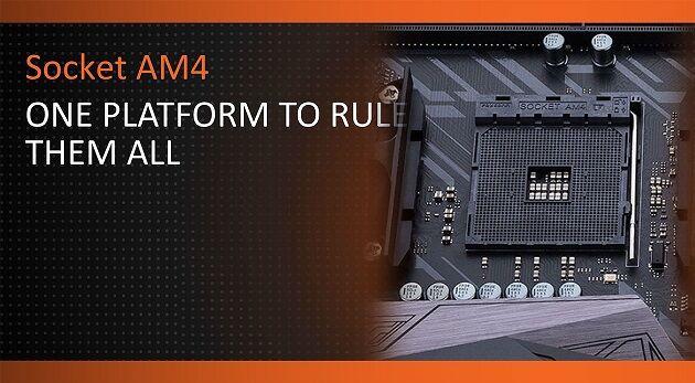 AMD-AM4-ASocket