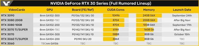 NVIDIA_GeForce_RTX_30_Series