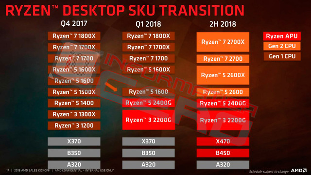 AMD-Ryzen-2000-Series