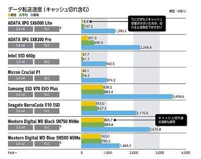 Graph08_o