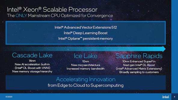 Intel-Ice-Lake-SP-Xeon-32-Core-CPU-vs-AMD-EPYC-Rome-64