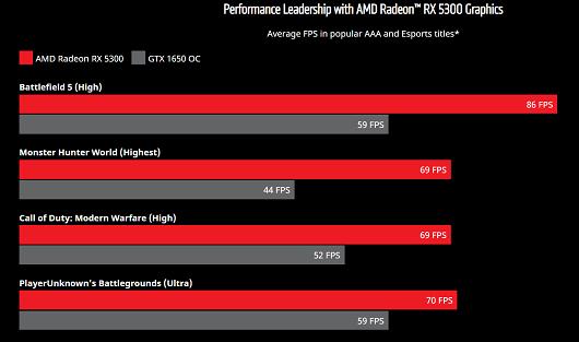 AMD-Radeon-RX-5300-Graphics-Card_3