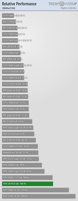relative-performance_3840-2160