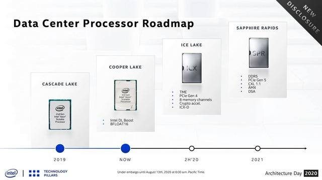 Intel-Sapphire-Rapids
