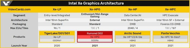 Intel_Xe