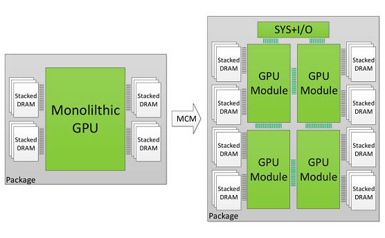 AMD-Navi-GPU-Launching-in-2018-Could-Be-MCM-Based