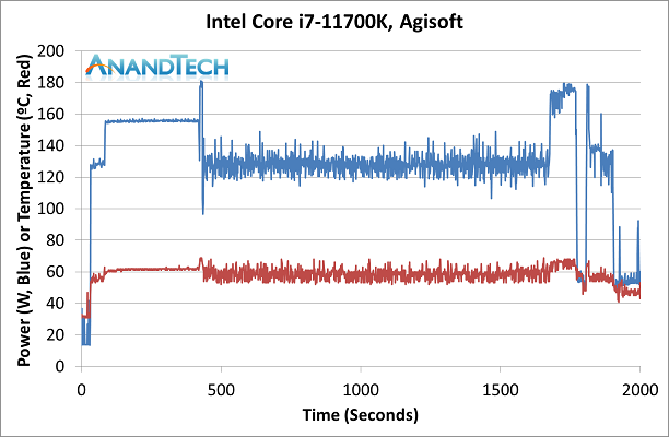 Power-11700K-Agisoft
