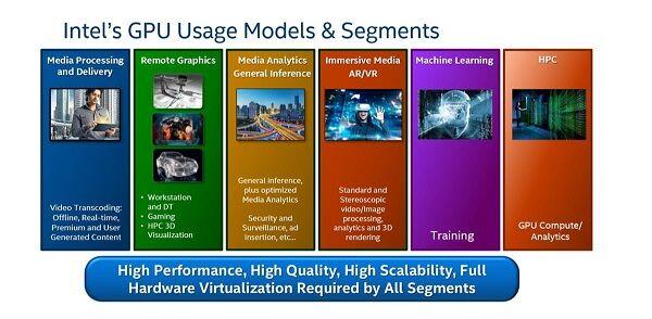 Intel-Xe-GPU-500W-Slides-2