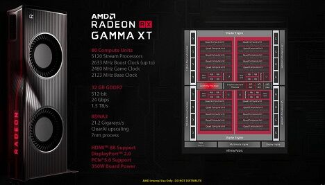 amd-rx-gamma-leaked-slide-