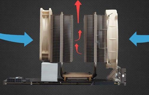 CPU cooler on GPU