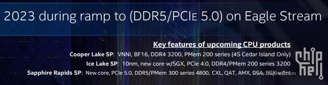 Intel-Sapphire-Rapids-Xeon-SP-CPU-Family-Launch