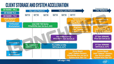 intel-octane-ssd-roadmap