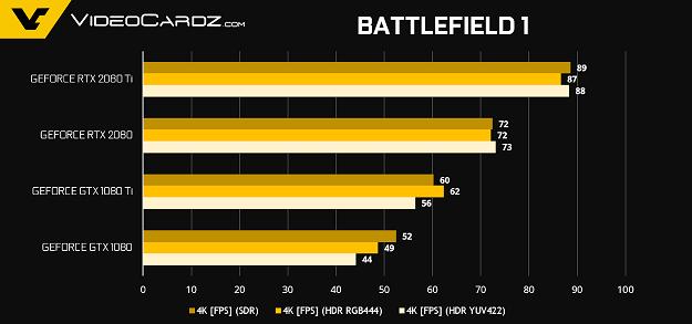 GeForce-RTX-2080-Ti-RTX-2080-Battlefield-1-1