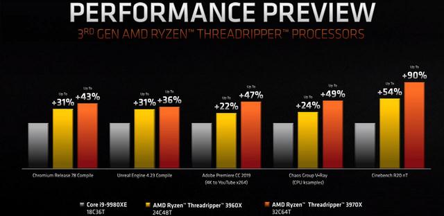 AMD-3rd-Gen-Ryzen-Threadripper-CPU_2