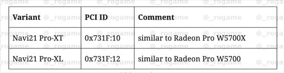 AMD-Navi-21-RDNA-2-Radeon-RX-Pro-Graphics-Cards-740x191