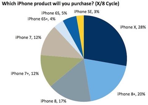 iphone-x-rbc