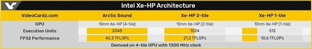 Intel_Xe-HP
