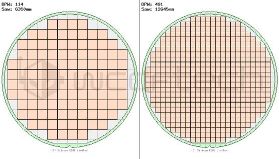 die-size-comparison-mcm-gpu-medium-chip