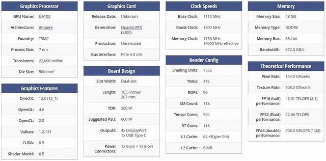NVIDIA Quadro RTX 8200_2