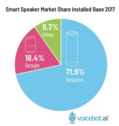 smart-speaker-install-base