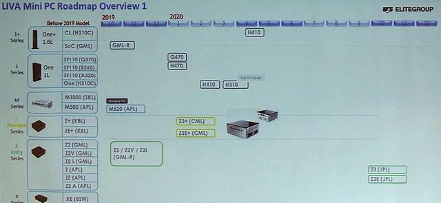ECS-Roadmap-for-Intel-400-series-motherboards