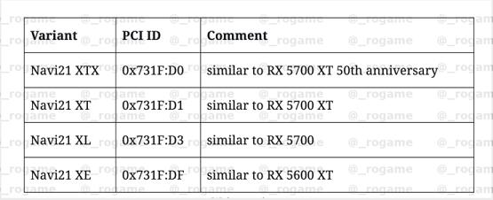 AMD-Navi-21-RDNA-2-Radeon-RX-Gaming-Graphics-Cards-740x301