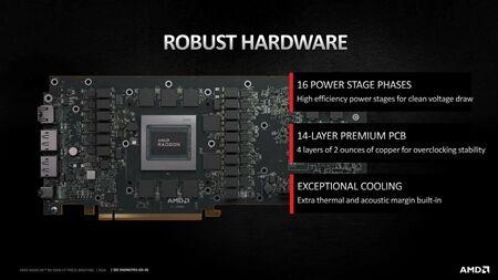 AMD-Radeon-RX-6900-XT-8_videocardz