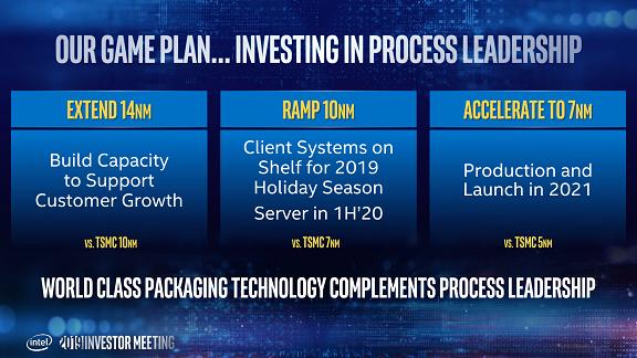 2019-Intel-Investor-Meeting-Swan_19