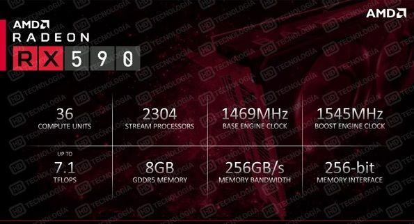 AMD-Radeon-RX-590-NDA-Slides-3-850x460