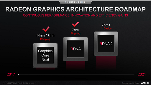 AMD-GPU-Roadmap