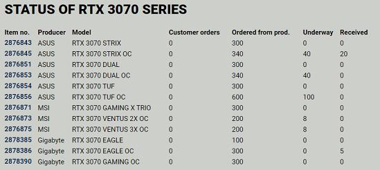 PROSHOP-NVIDIA-GeForce-RTX-3070