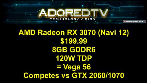 AMD-RX-3070-1030x579