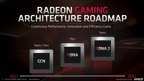 AMD-RDNA-GPU-Architecture