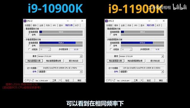 Intel-Core-i9-11900K-CPUZ-Bench